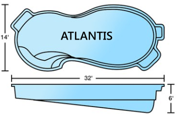 atlantis shape