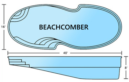 beachcomber shape